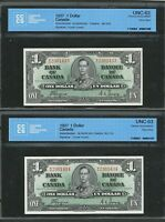 2X CONSECUTIVE SERIAL  NUMBER 1937 $1 CANADA CCCS CHOICE UNC63 BC 21D SHORT RUN