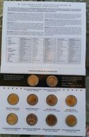 2015 P&D US MINT AMERICA THE BEAUTIFUL UNCIRCULATED 10 COIN
