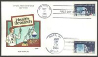 2087 HEALTH RESEARCH COLLINS FDC