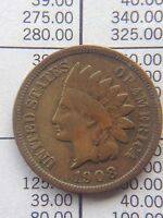 1908 S INDIAN PENNY