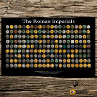 THE ROMAN IMPERIALS   COIN WALL POSTER