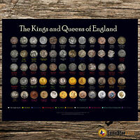 THE KINGS AND QUEENS OF ENGLAND   COIN WALL POSTER