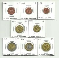 UNITED KINGDOM 2003 EURO TRIAL/ESSAI COIN SET LIMITED EDITION SET OF 8 COINS