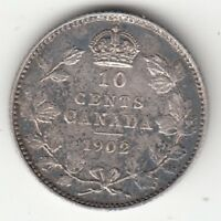 CANADA 1902 10 CENTS
