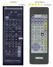Onkyo Unifier Receiver Replacement Remote control for many Units, No programming