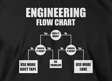 Engineering Flow Chart T-shirt Engineer Gifts Dad Mens Ladies Funny Geek shirt