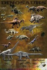 New Dinosaurs from the Triassic, Jurassic and Cretaceous Educational Poster