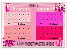 Personalised Weight Loss Chart - PINK- Slimming World/Weight Watchers