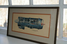 Pratt & Whitney Aircraft JT8D Turbo Fan Engine Picture Aviation Manufacturers...