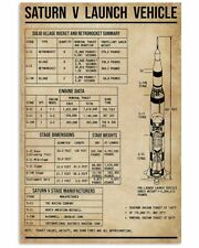 Saturn V Launch Vehicle Rocket Poster, Knowledge Wall Decor Artwork For Friend