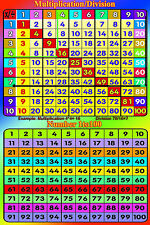 Huge Laminated times tables multiplication square number 1-20 1-100  math poster