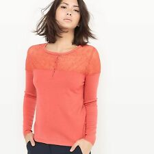 R Edition Womens Crew Neck Jumper/Sweater With Lace Inset