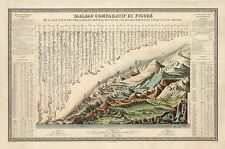 1836 LARGE FRENCH WALL MAP WORLD'S MOUNTAINS & RIVERS Largest Sizes