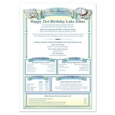 Personalised 21st Birthday Gift - 'Day You Were Born' History Print - Australia