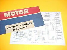 plymouth scamp io 1975 1976 plymouth valiant scamp dodge dart sport swinger vacuum wiring diagrams
