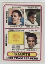 1980 Topps Team Checklist Poster Cards #94 New York Giants Billy Taylor Card
