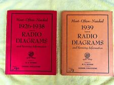 Most-Often-Needed Radio Diagrams & Servicing Information 1926-1953 MN Beitman(N)