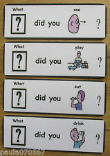 Lets learn too communicate and talk about feelings~Pecs~Autism~ASD~SEN~Schools