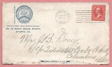 1902 PULL EITHER WIRE COVER POSTAL TELEGRAPH CABLE CO ATLANTA GA ADVERTISING