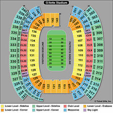 1 New England Patriots vs Baltimore Ravens Tickets 12/12 Sect ~ 307 ~ Emailable