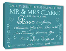 Personalised Wedding Anniversary Gift - Word Art, Canvas/Poster Print Teal