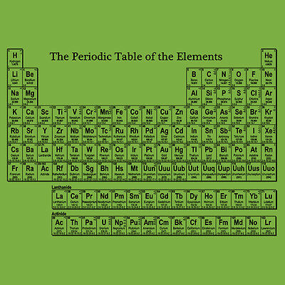 Толстовка Periodic Table Of the Elements
