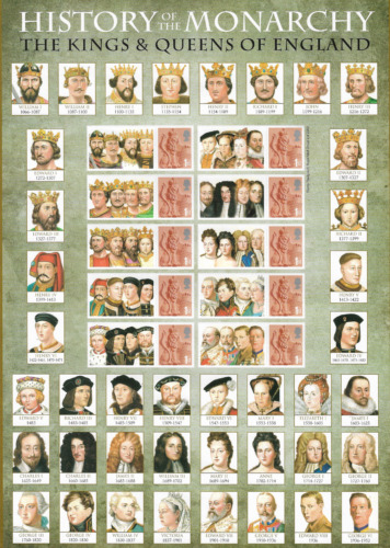 GB.- History of The Monarchy - The Kings & Queens of England Smilers Sheet MNH.