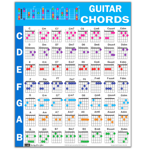 """Guitar Chord Poster (24""""x30""""), Educational Reference Guide for Beginners"""