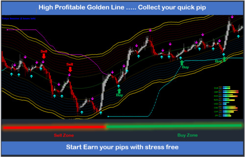 Forex GLine High Accurate MT4 trading signal system High PROFITABLE PRO FX Trade