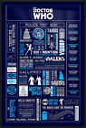 "DOCTOR WHO - FRAMED POSTER / PRINT (DR. - LOGOS, QUOTES & PICTOGRAMS) (24 X 36"")"