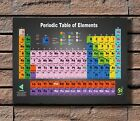ZA240 periodic table of the elements Poster Hot 40x27 36x24 18inch