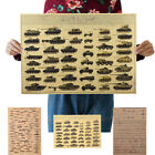 Evolution Home Decor Wall Sticker Kraft Paper Vintage Posters Famous Rifles