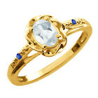 0.45 Ct Oval Sky Blue Aquamarine Blue Sapphire Gold Plated Sterling Silver Ring