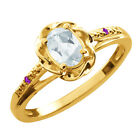 0.44 Ct Oval Sky Blue Aquamarine Purple Amethyst Gold Plated Silver Ring