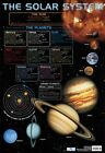 New The Solar System Educational Chart Mini Poster