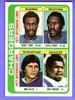 1978 Topps San Diego Chargers  (You Pick) $1.75 USD on eBay