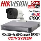 Hikvision 5MP TURBO HD 8CH System: 8CH DVR w 4TB HDD + 8x 5MP 2.8mm IR Cameras