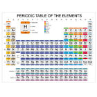 1 x Glossy Vinyl Sticker - Periodic Table Large Sticker Science Chemistry #4060