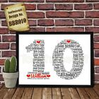 Tenth 10th Birthday Personalised Present Print wordart greeting poster gift kid