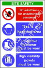 Site Safety - Multi Message CONS0018
