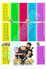 Despicable Me 2. Minions Times Tables Wall A4 or A3 Photo Wall Art Print