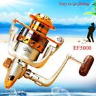 12BB Ball Bearing L/R Interchangeable Spinning Fishing Reel Wheel High Speed $8.38 USD on eBay