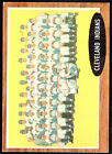 1962 Topps #537 Indians Team (Indians) EX+