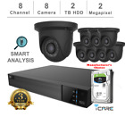 iCare-DVR 8CH 5 in 1 DVR Smart Analysis Security Kits with Cameras