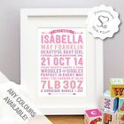 Personalised New Baby Gift Christening Word Art Birth Details Print or Framed