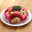Healthy Eating Food Control Meal Measure Plate Diet Portion Weight Loss Red Blue