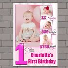 Personalised Girls First 1st Happy Birthday PHOTO Poster Print Banner N128