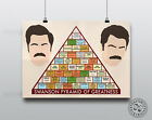 PYRAMID OF GREATNESS (Ron Swanson) - Minimal Movie Poster Posteritty Parks & Rec