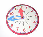 Learn To Tell The Time Clock Face Maths Teaching Aid