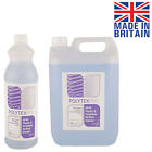 Polytex Pro – UPVC Cleaner , Polythene / Polytunnel Cover Cleaner